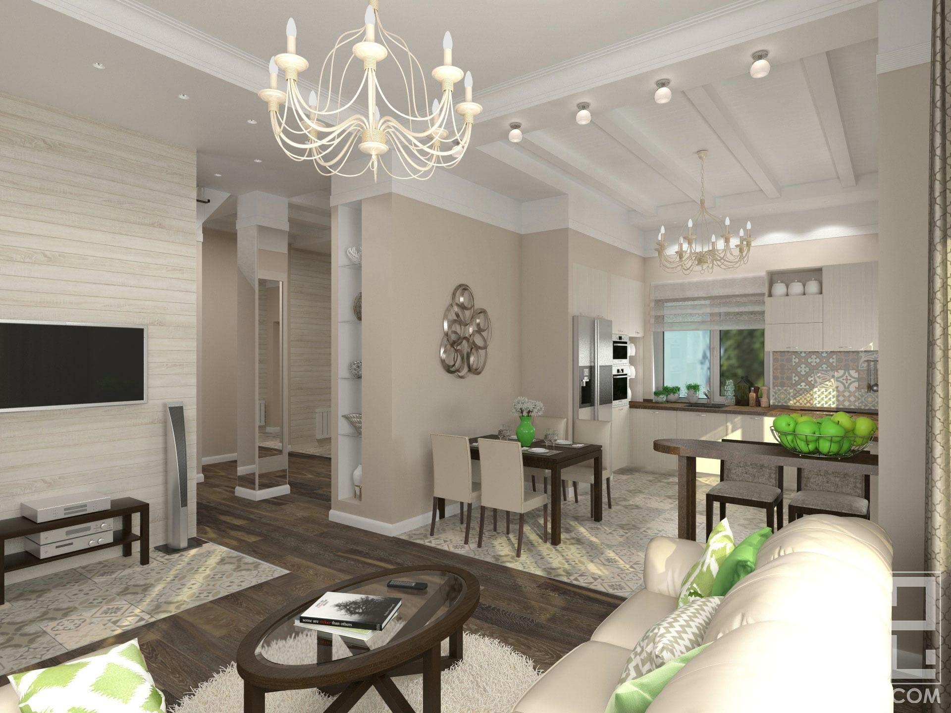 дизайн интерьера гостиная кухня в частном доме
