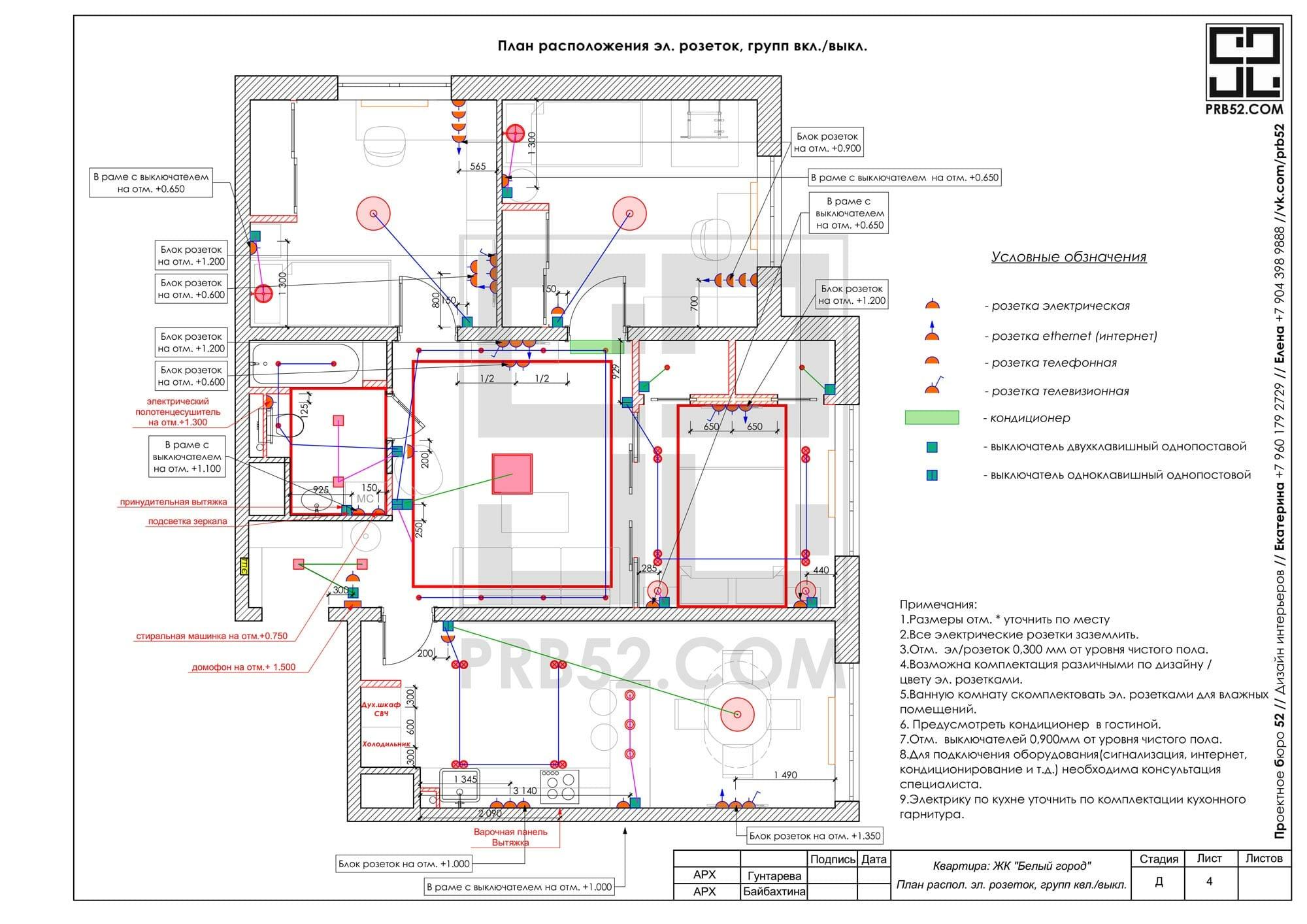 дизайн интерьера планы электрики