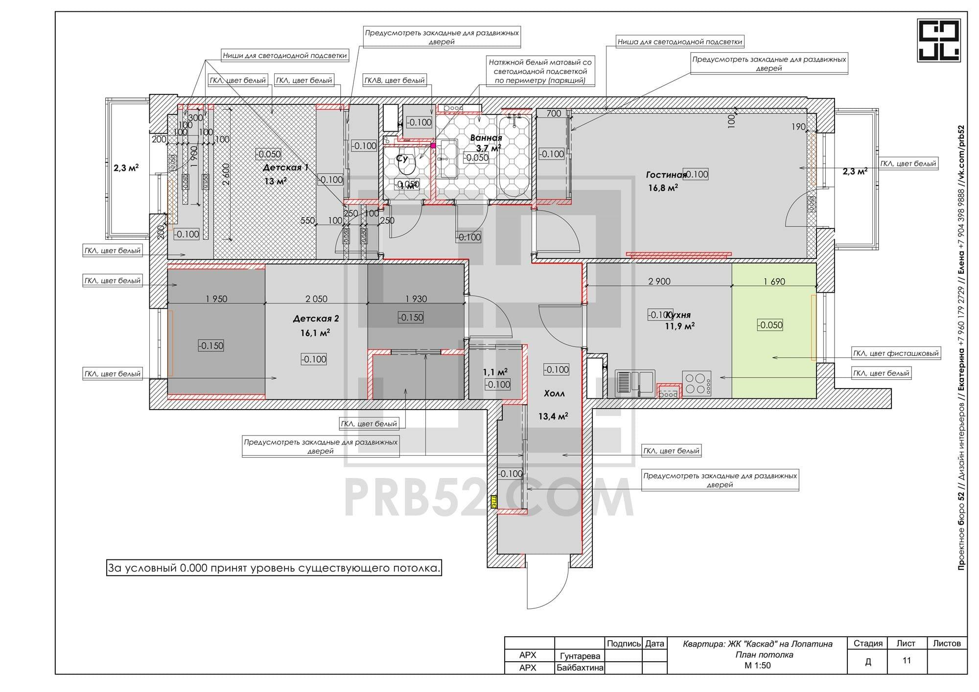 дизайн интерьера планы потолка