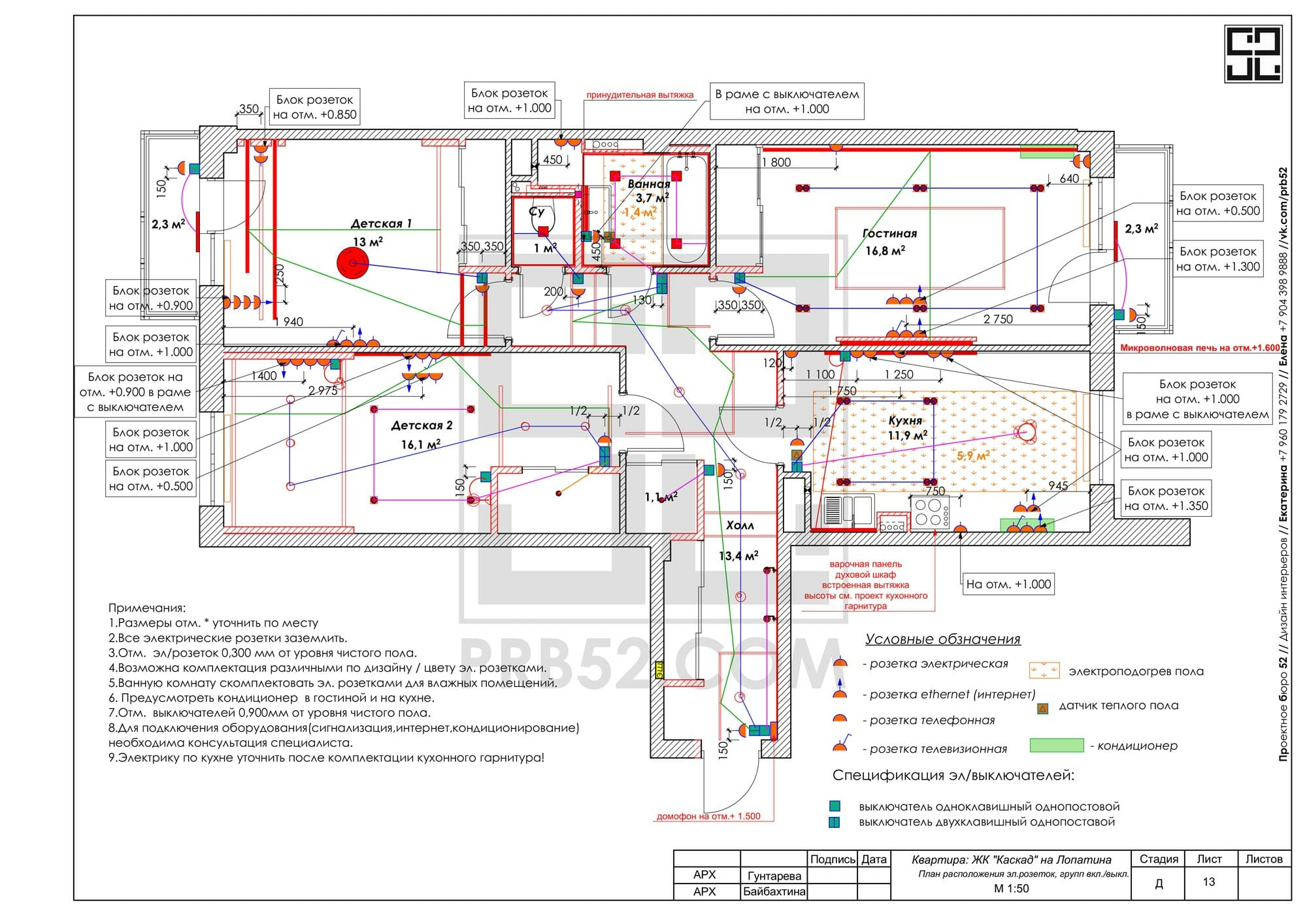 дизайн интерьера планы электрика